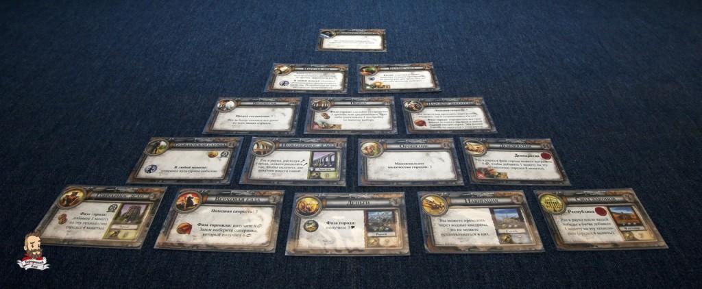 Настольная игра Цивилизация (Sid Meier's Civilization)